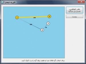 سورس کد الگوریتم دایجکسترا در سی شارپ